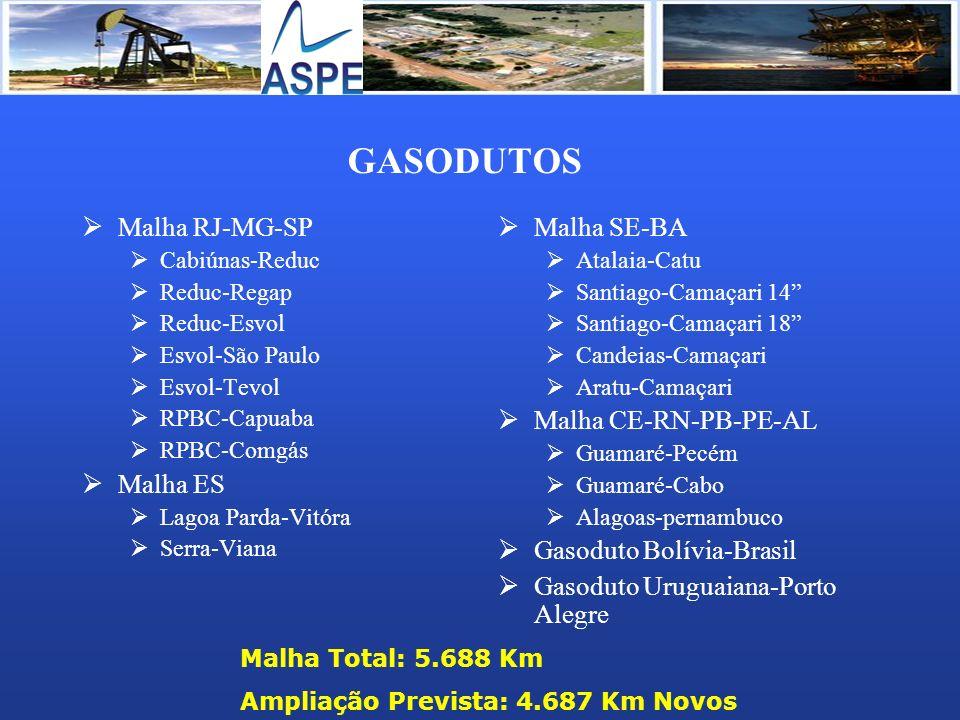 GASODUTOS Malha RJ-MG-SP Malha ES Malha SE-BA Malha CE-RN-PB-PE-AL