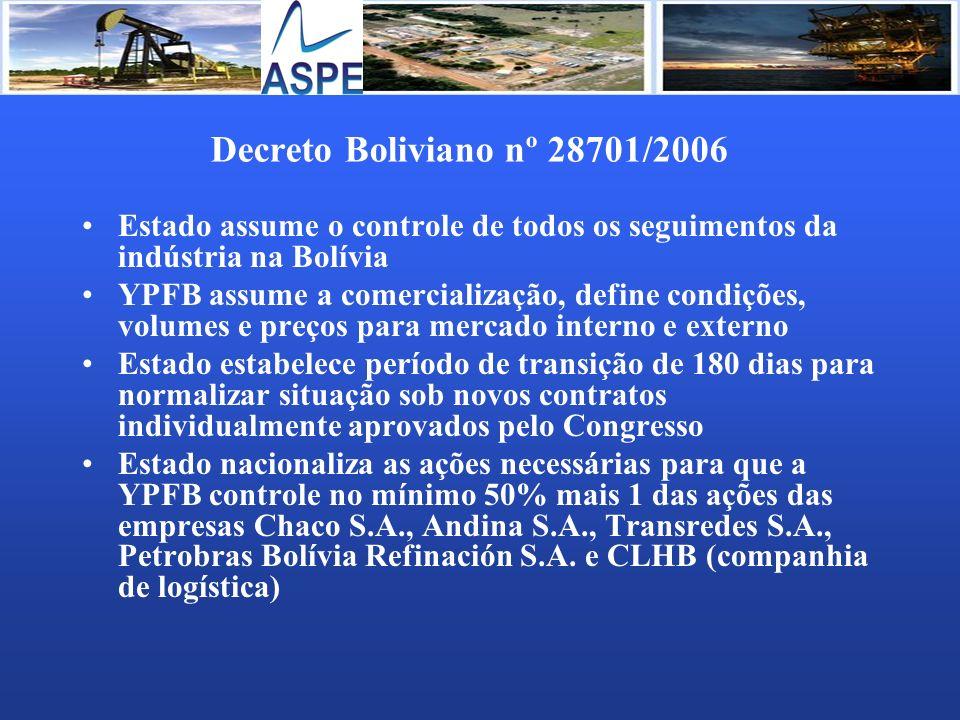 Decreto Boliviano nº 28701/2006 Estado assume o controle de todos os seguimentos da indústria na Bolívia.