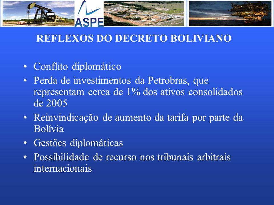 REFLEXOS DO DECRETO BOLIVIANO