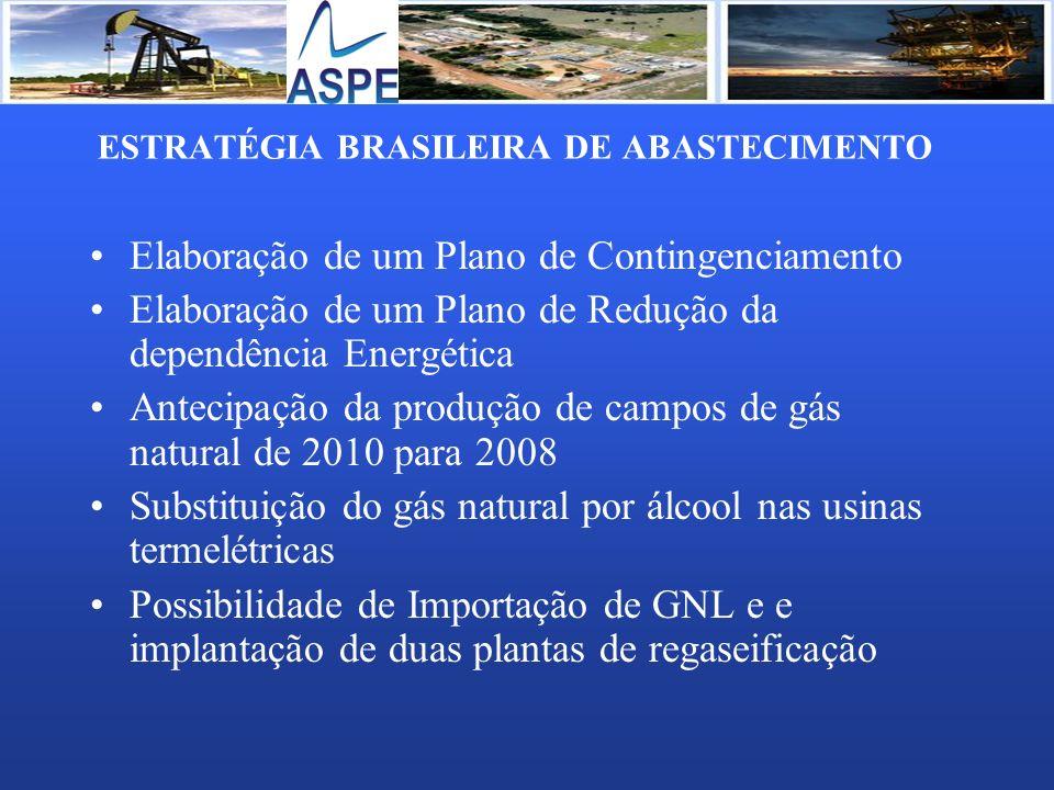 ESTRATÉGIA BRASILEIRA DE ABASTECIMENTO