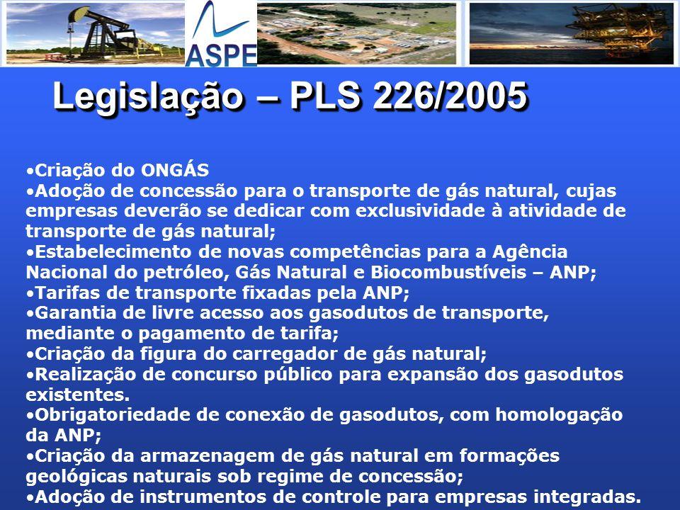 Legislação – PLS 226/2005 Criação do ONGÁS