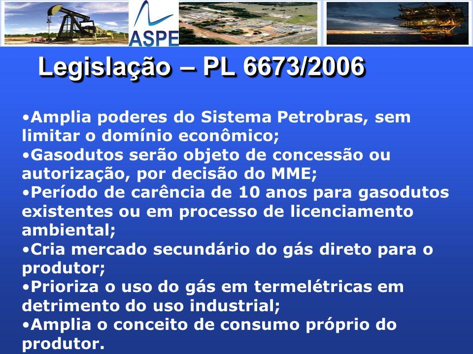 Legislação – PL 6673/2006Amplia poderes do Sistema Petrobras, sem limitar o domínio econômico;