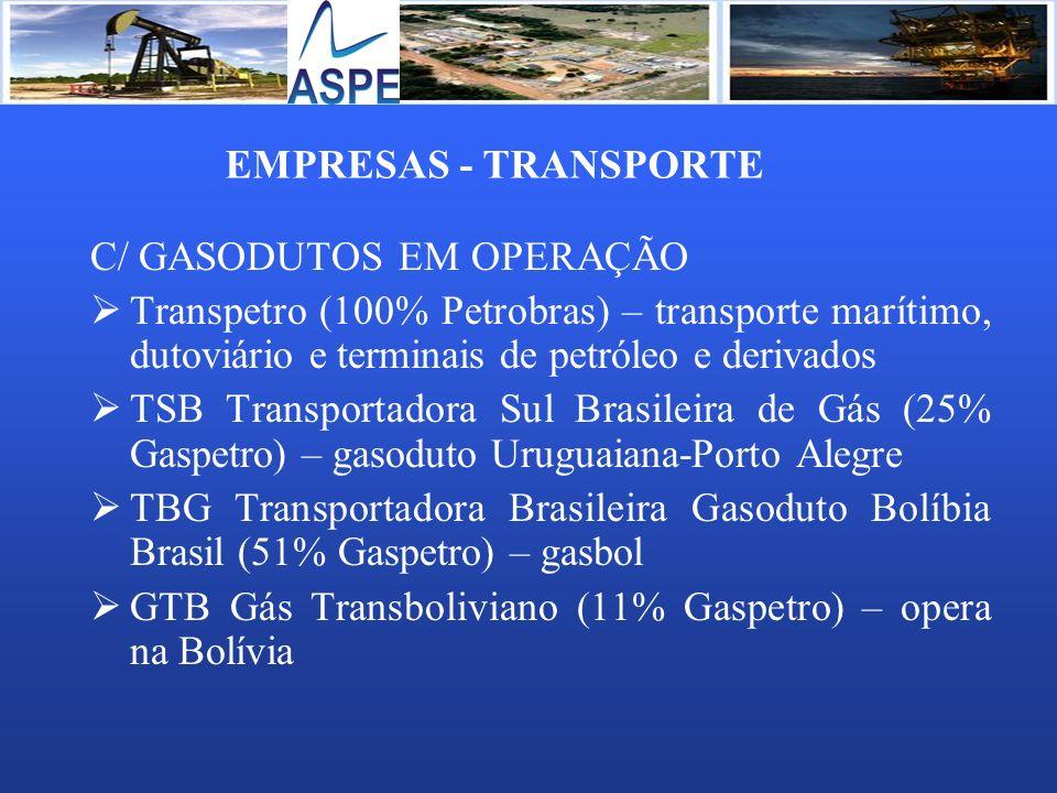 EMPRESAS - TRANSPORTE C/ GASODUTOS EM OPERAÇÃO. Transpetro (100% Petrobras) – transporte marítimo, dutoviário e terminais de petróleo e derivados.