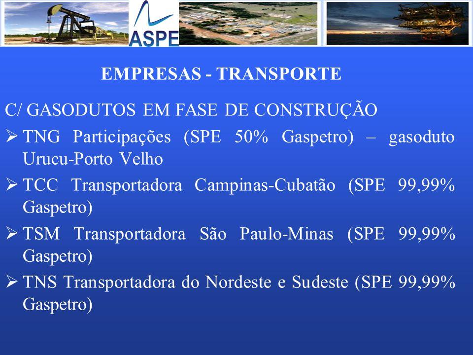 EMPRESAS - TRANSPORTE C/ GASODUTOS EM FASE DE CONSTRUÇÃO. TNG Participações (SPE 50% Gaspetro) – gasoduto Urucu-Porto Velho.