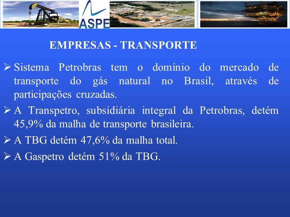 EMPRESAS - TRANSPORTESistema Petrobras tem o domínio do mercado de transporte do gás natural no Brasil, através de participações cruzadas.