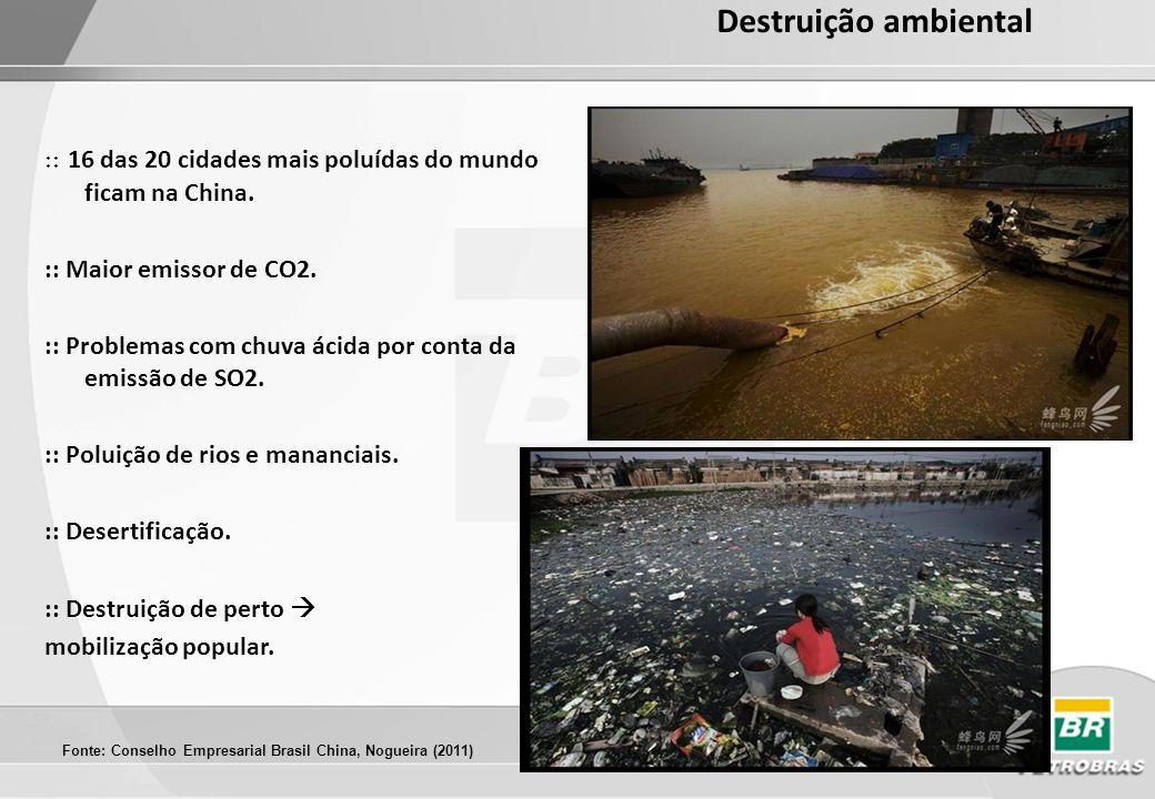 Destruição ambiental :: 16 das 20 cidades mais poluídas do mundo ficam na China. :: Maior emissor de CO2.