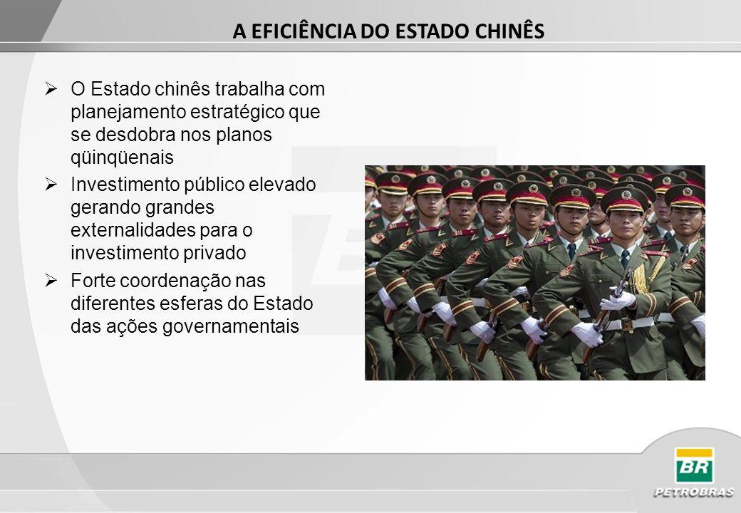 A EFICIÊNCIA DO ESTADO CHINÊS