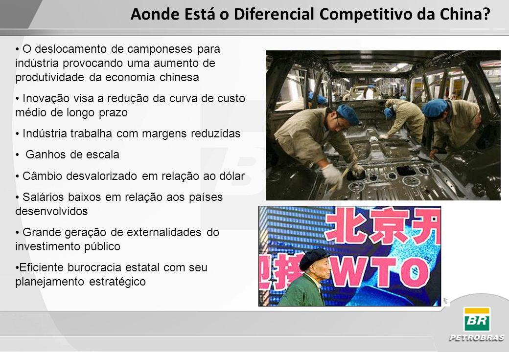 Aonde Está o Diferencial Competitivo da China