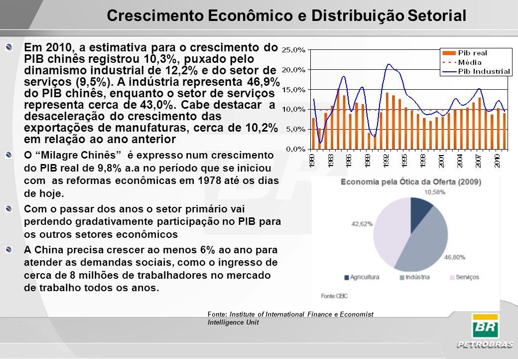Crescimento Econômico e Distribuição Setorial