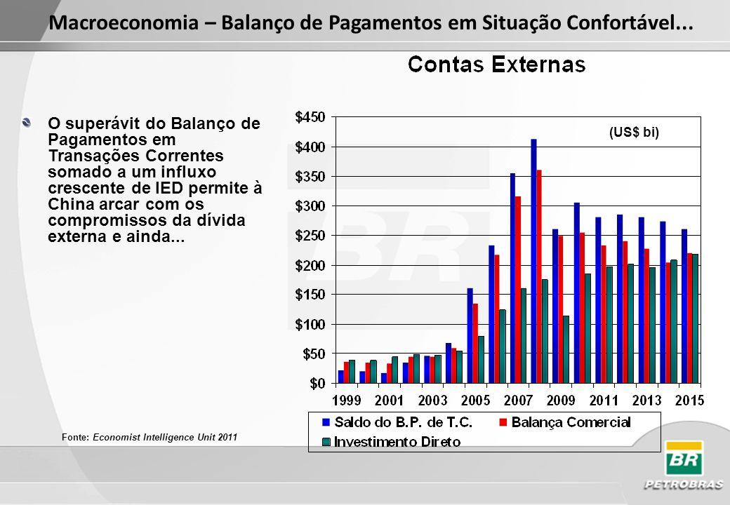 Macroeconomia – Balanço de Pagamentos em Situação Confortável...