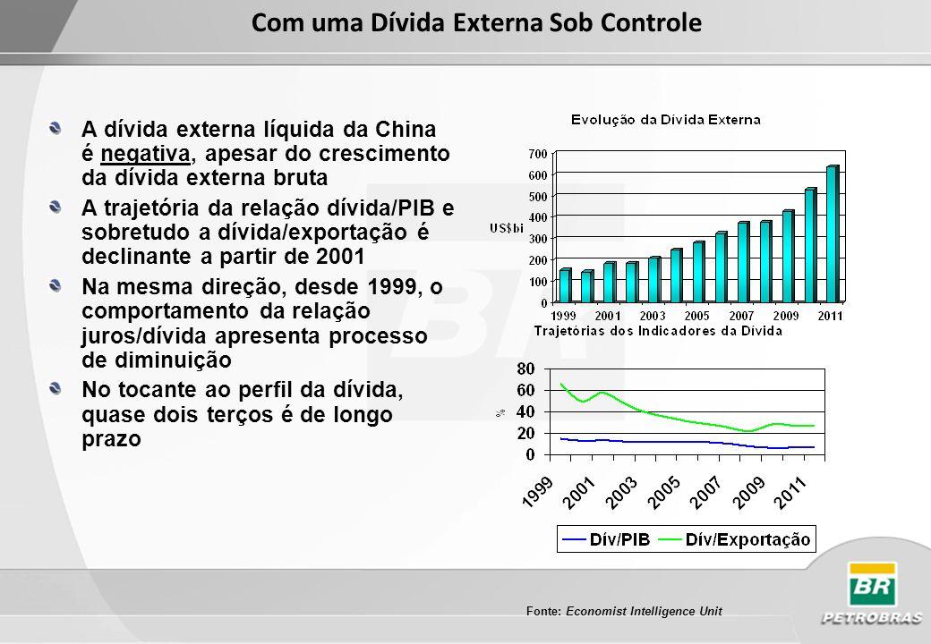 Com uma Dívida Externa Sob Controle