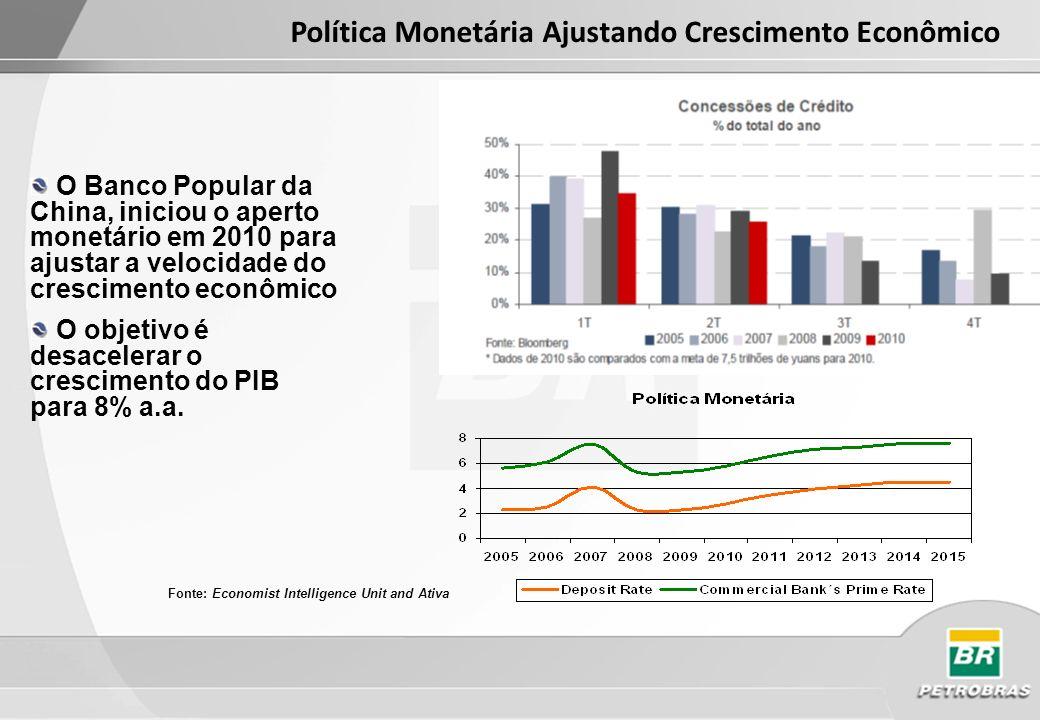 Política Monetária Ajustando Crescimento Econômico