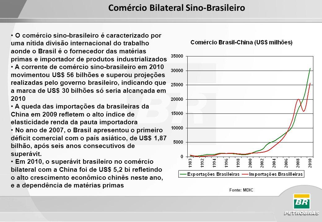 Comércio Bilateral Sino-Brasileiro