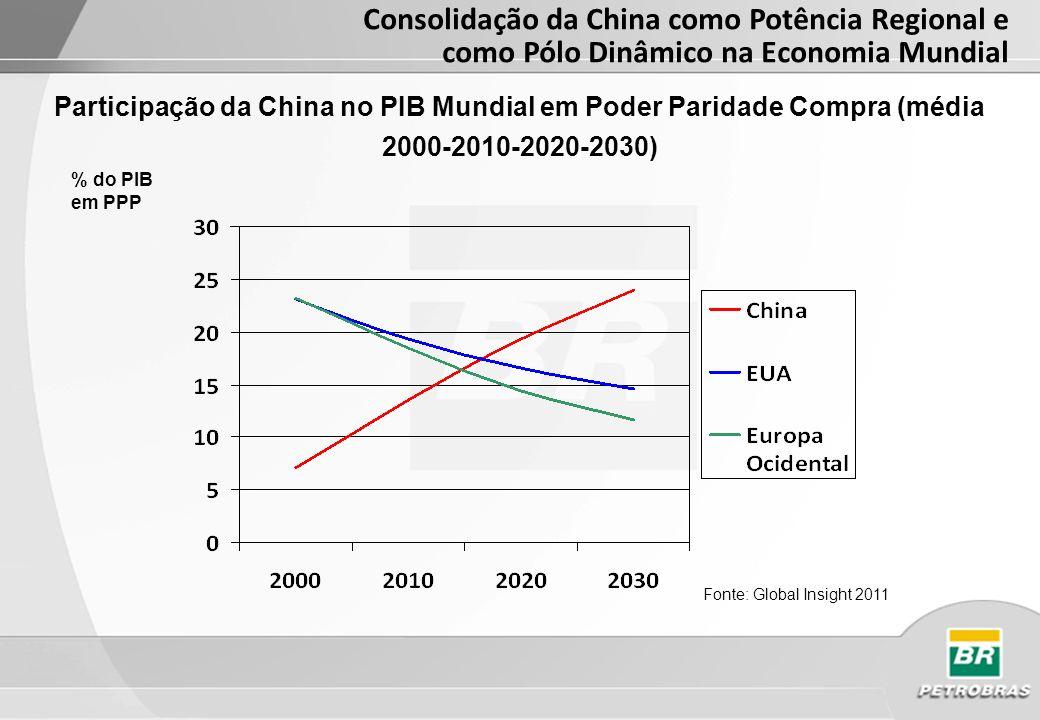 Consolidação da China como Potência Regional e como Pólo Dinâmico na Economia Mundial