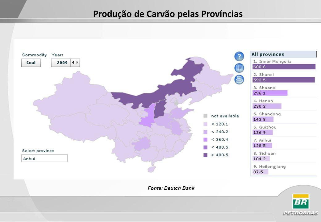 Produção de Carvão pelas Províncias