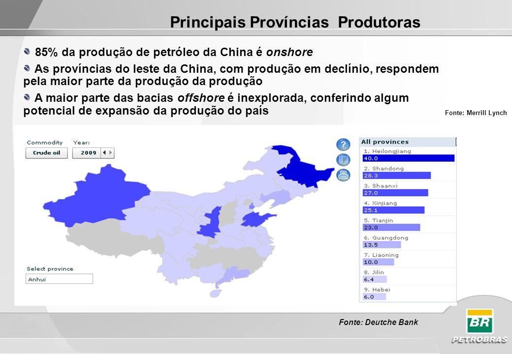 Principais Províncias Produtoras