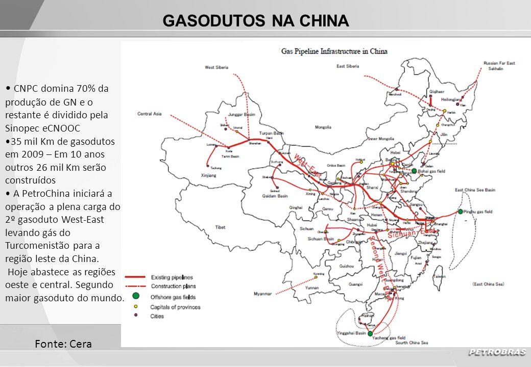 GASODUTOS NA CHINA CNPC domina 70% da produção de GN e o restante é dividido pela Sinopec eCNOOC.