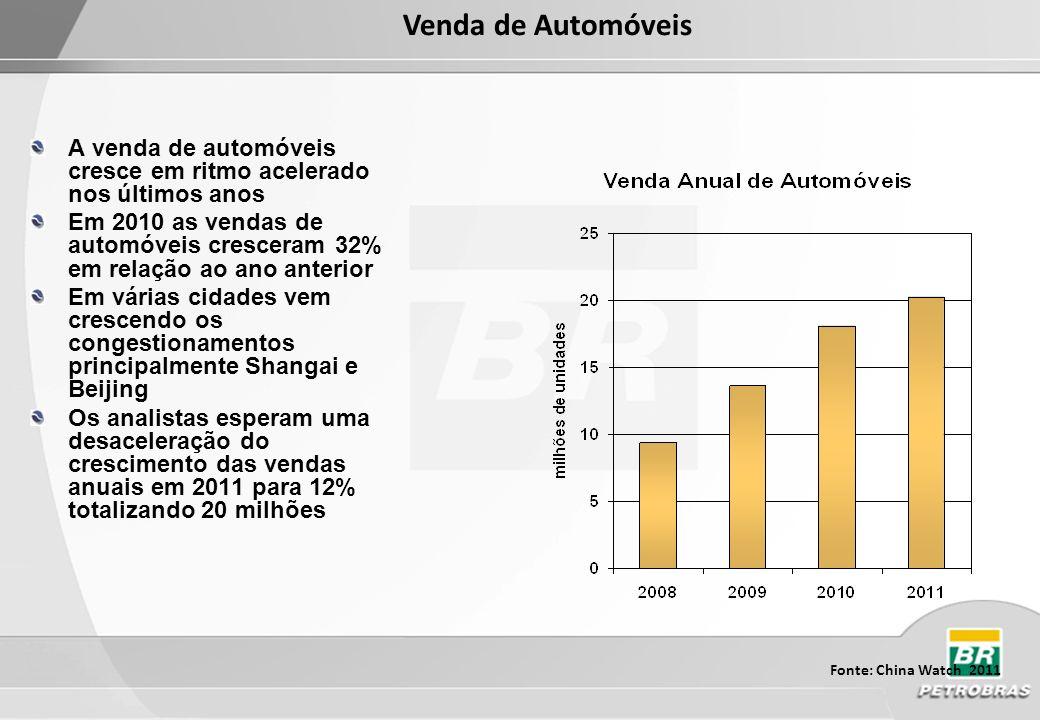 Venda de Automóveis A venda de automóveis cresce em ritmo acelerado nos últimos anos.
