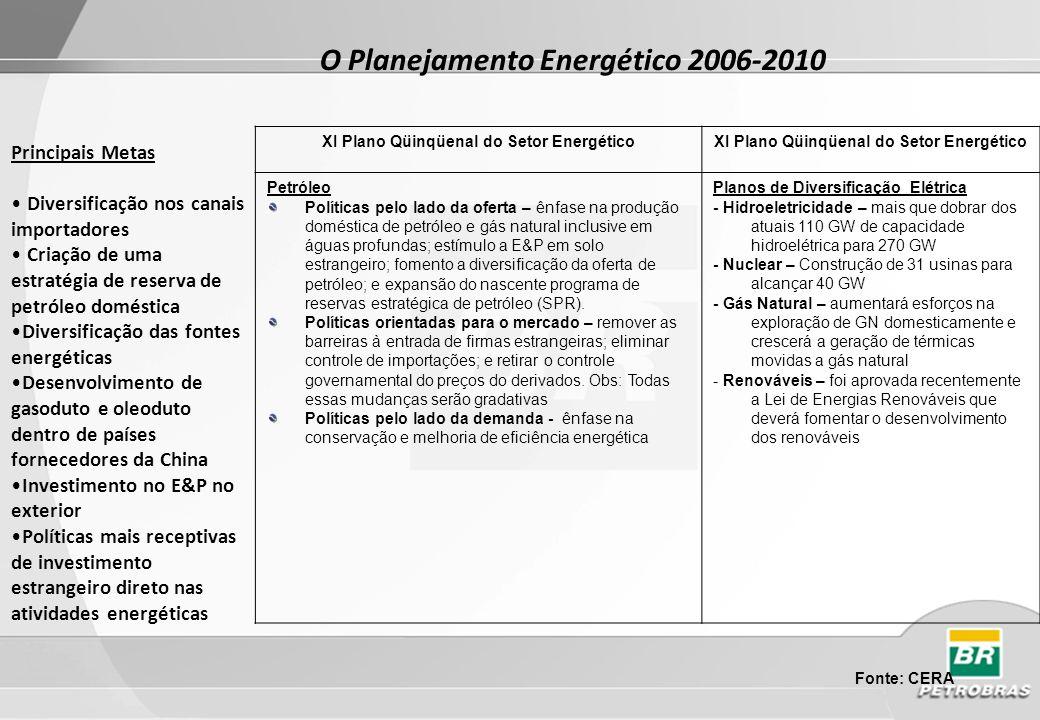 O Planejamento Energético 2006-2010