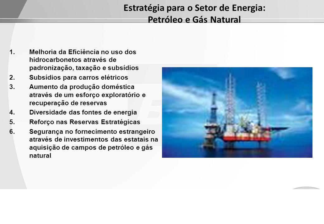 Estratégia para o Setor de Energia: