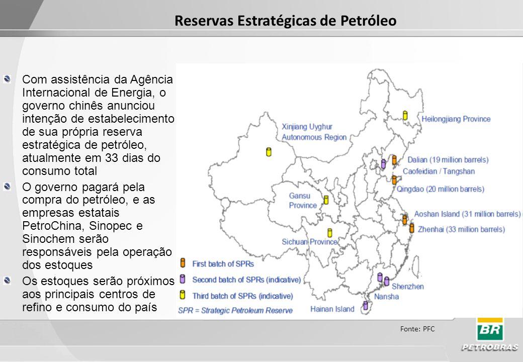 Reservas Estratégicas de Petróleo