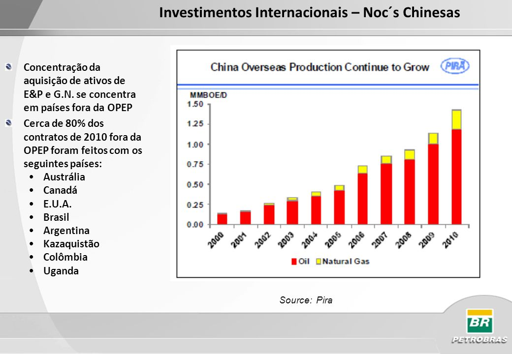 Investimentos Internacionais – Noc´s Chinesas