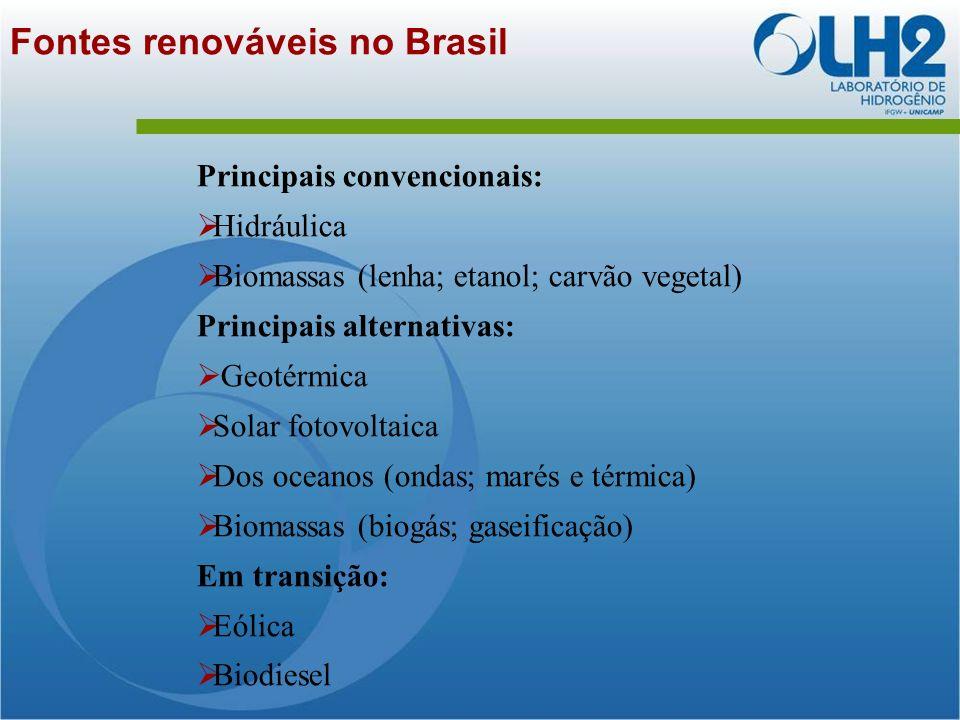 Fontes renováveis no Brasil