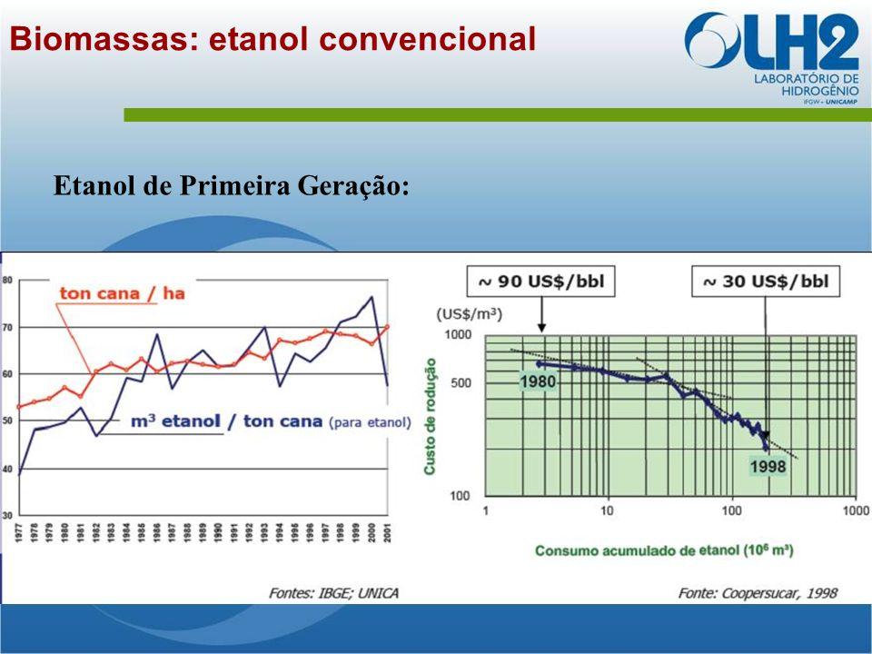 Biomassas: etanol convencional