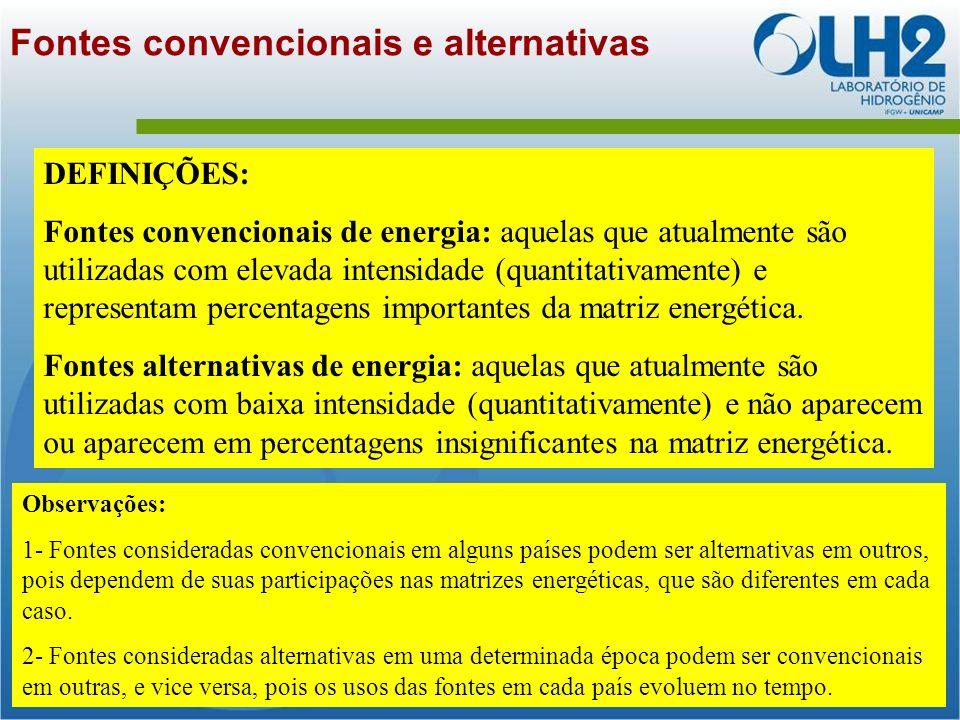 Fontes convencionais e alternativas
