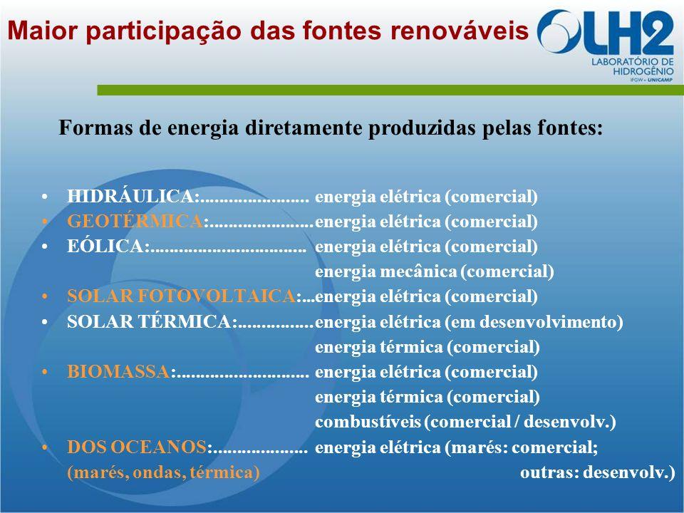 Maior participação das fontes renováveis