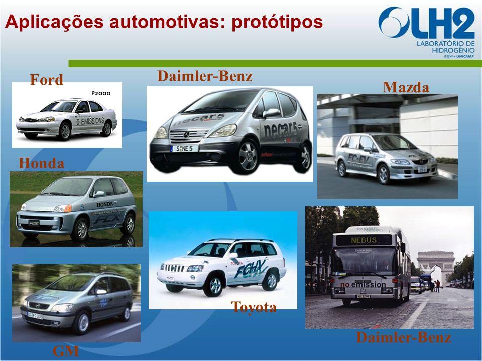 Aplicações automotivas: protótipos