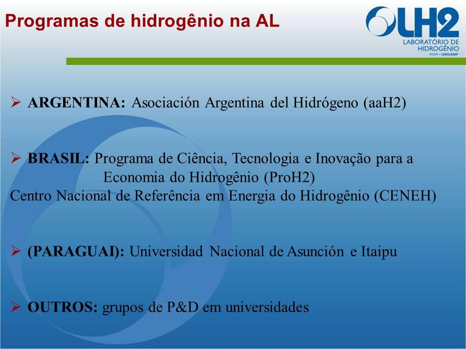 Programas de hidrogênio na AL