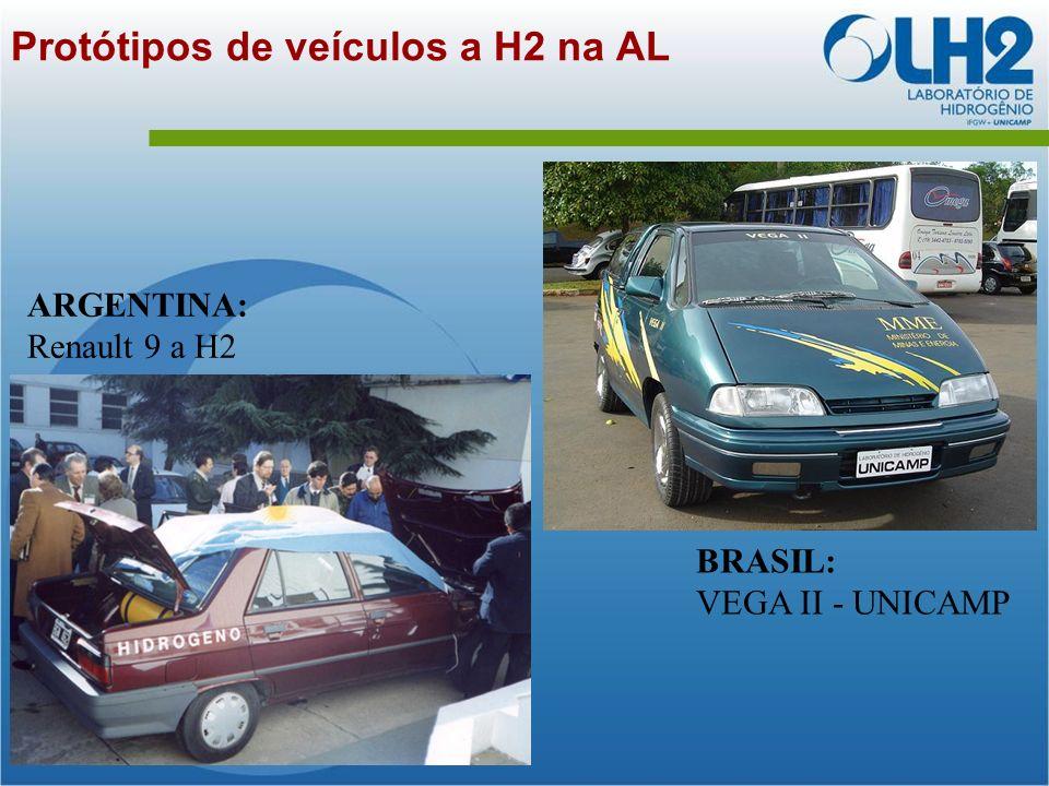 Protótipos de veículos a H2 na AL
