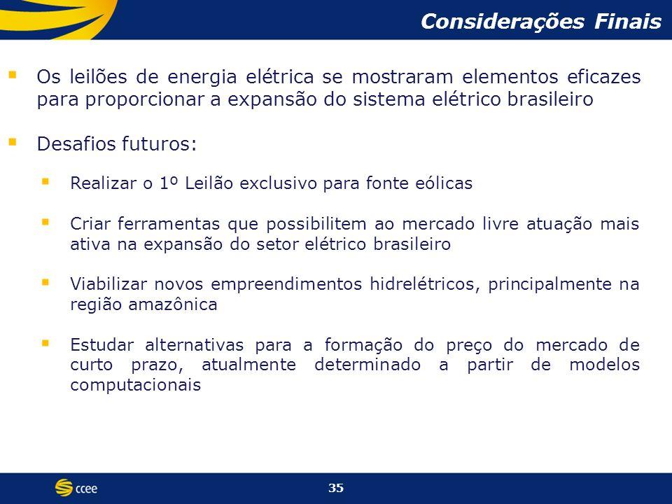 Considerações Finais Os leilões de energia elétrica se mostraram elementos eficazes para proporcionar a expansão do sistema elétrico brasileiro.