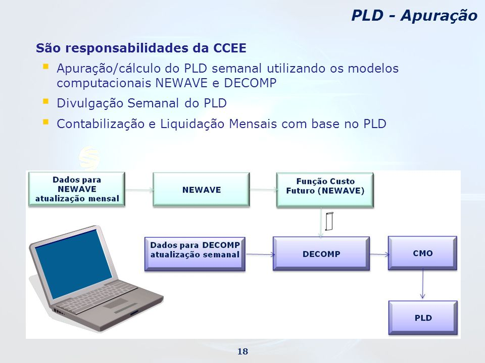 PLD - Apuração São responsabilidades da CCEE
