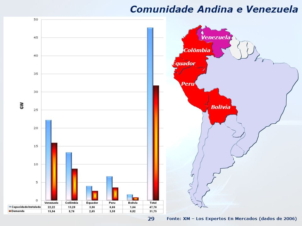 Comunidade Andina e Venezuela