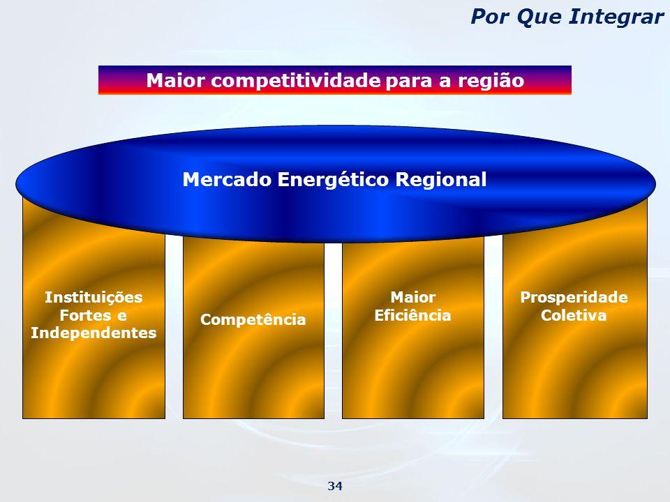 Maior competitividade para a região