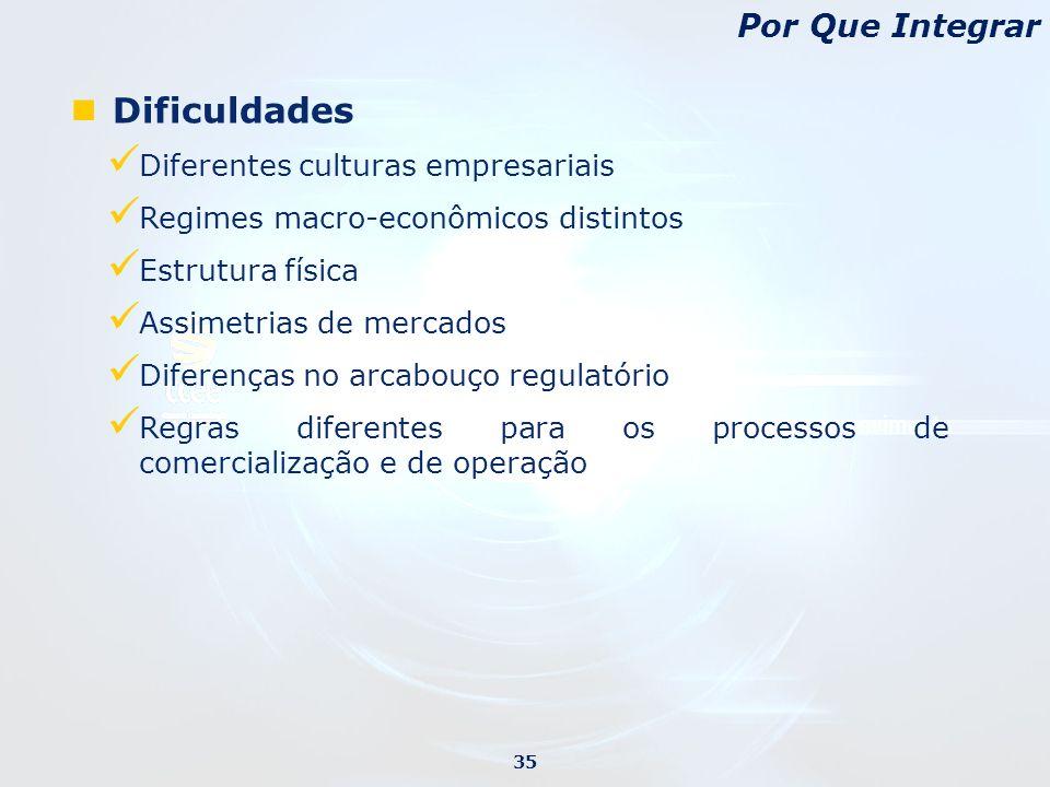 Dificuldades Por Que Integrar Diferentes culturas empresariais
