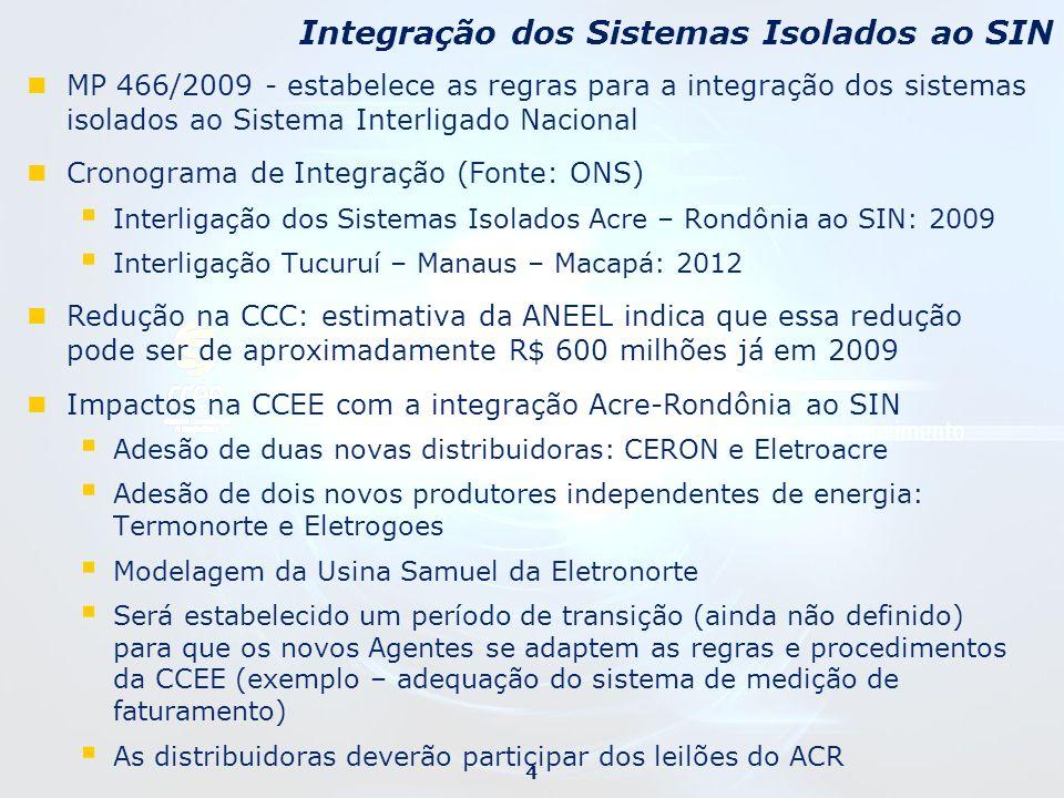 Integração dos Sistemas Isolados ao SIN