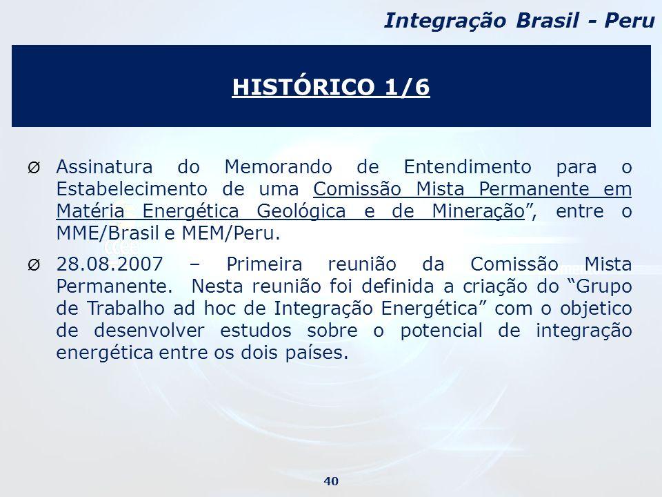 HISTÓRICO 1/6 Integração Brasil - Peru