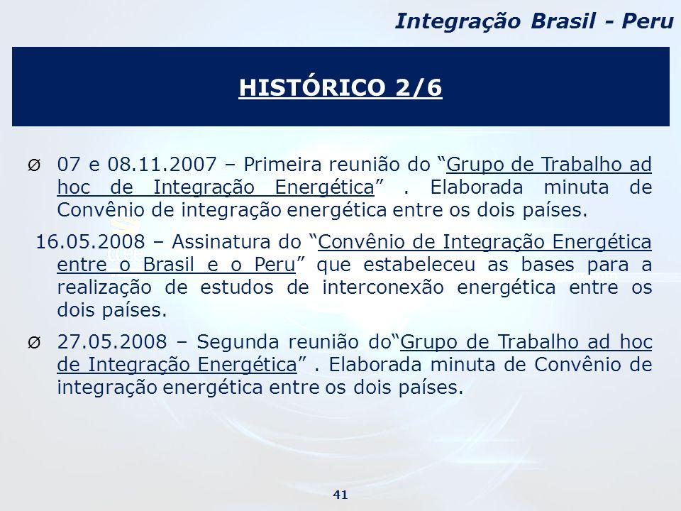 HISTÓRICO 2/6 Integração Brasil - Peru