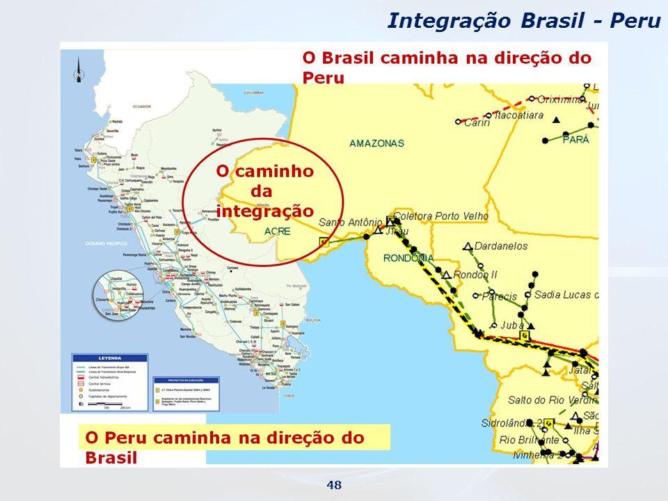 Integração Brasil - Peru