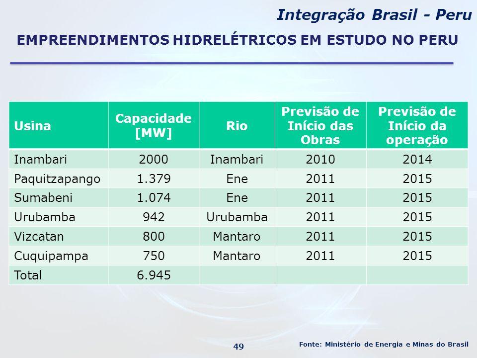 EMPREENDIMENTOS HIDRELÉTRICOS EM ESTUDO NO PERU