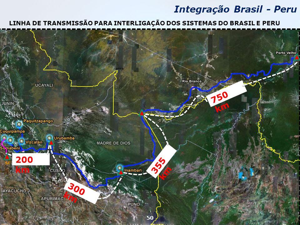 LINHA DE TRANSMISSÃO PARA INTERLIGAÇÃO DOS SISTEMAS DO BRASIL E PERU