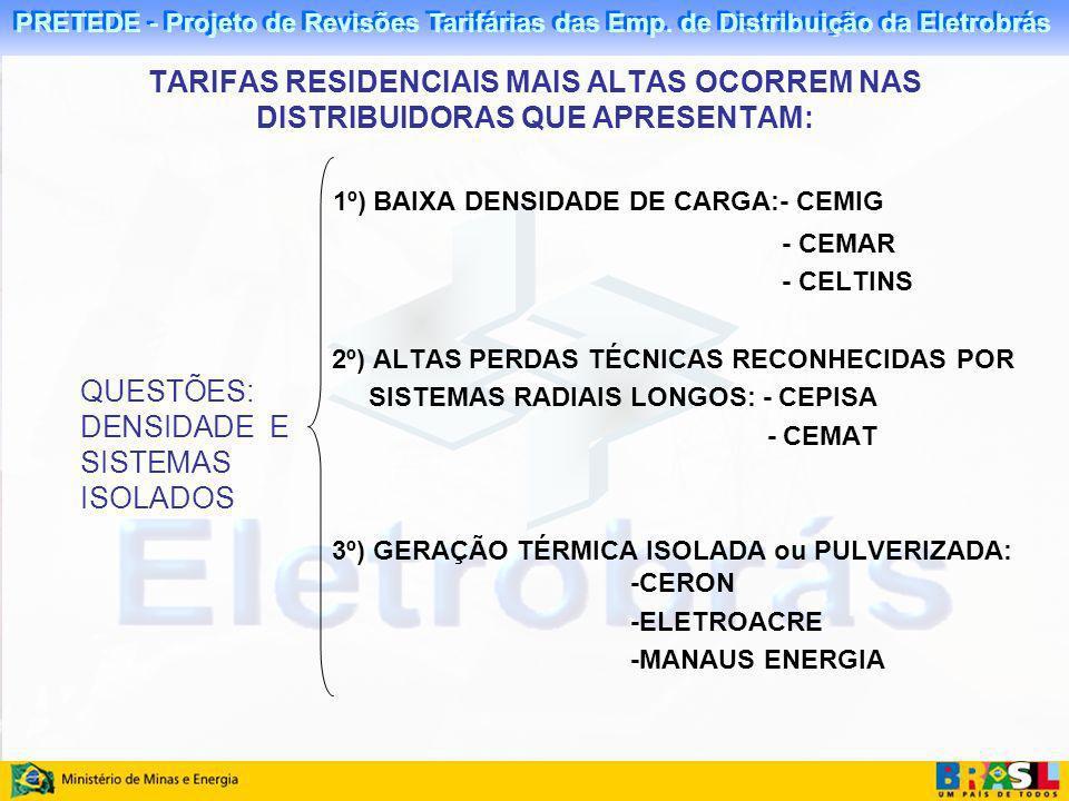 1º) BAIXA DENSIDADE DE CARGA:- CEMIG