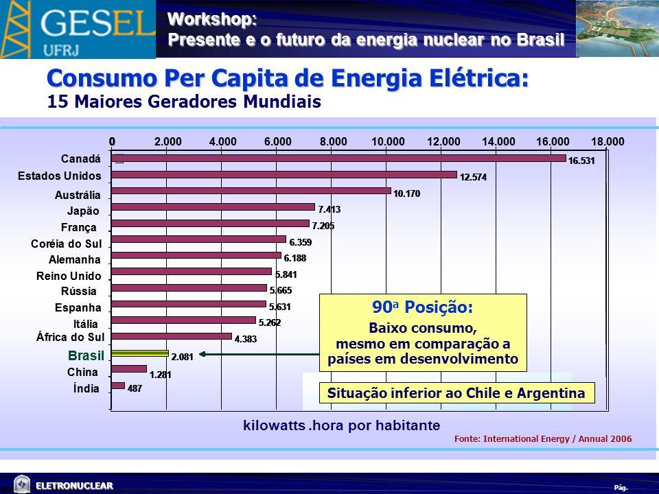 países em desenvolvimento Situação inferior ao Chile e Argentina