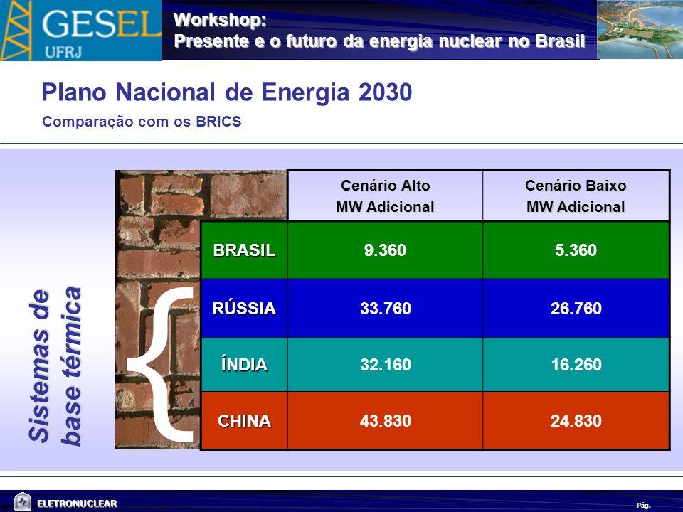 { Sistemas de base térmica Plano Nacional de Energia 2030 BRASIL 9.360