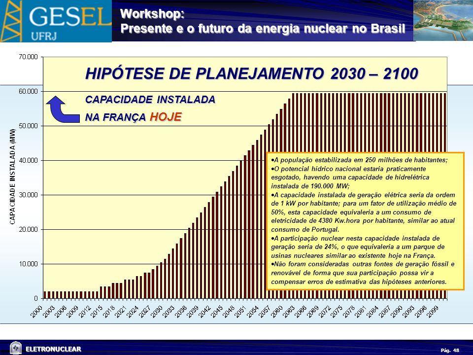 HIPÓTESE DE PLANEJAMENTO 2030 – 2100