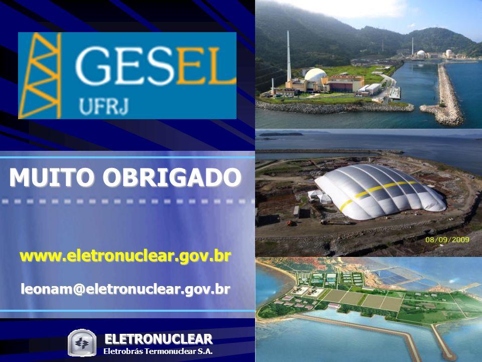 Eletrobrás Termonuclear S.A.
