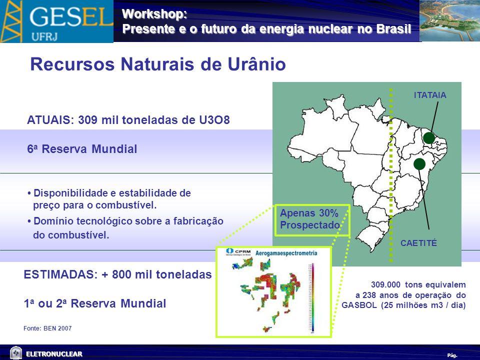 Recursos Naturais de Urânio